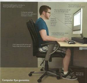 eye health computer0001